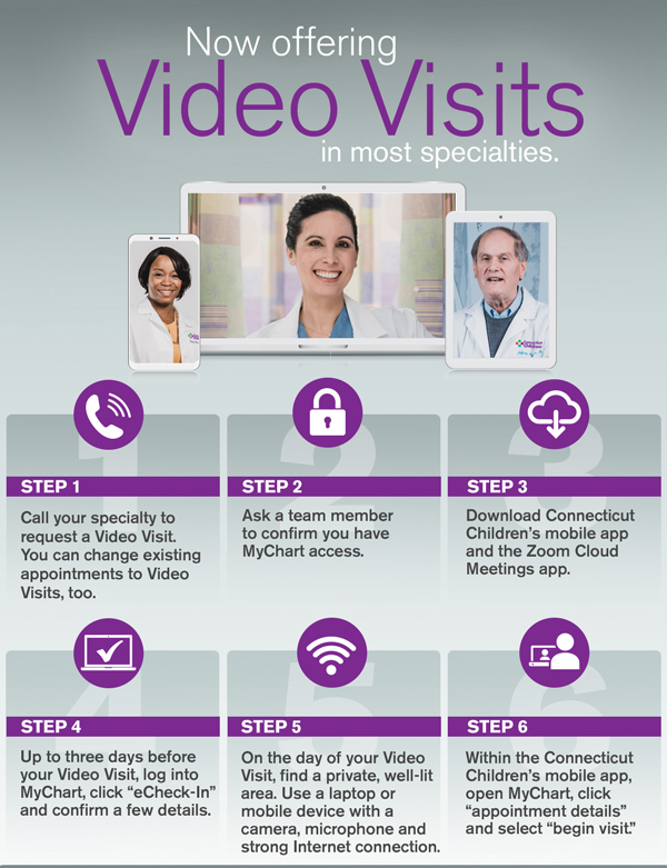 Video Visits Infographic